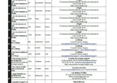 LGR18 résultats tombolette p.2