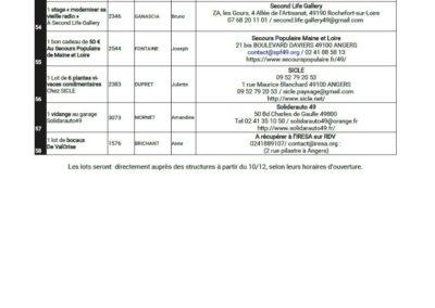 LGR18 résultats tombolette p.4